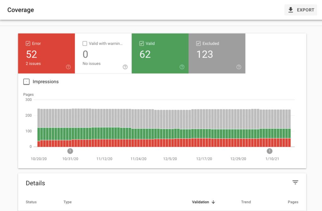Google search Console - Coverage report