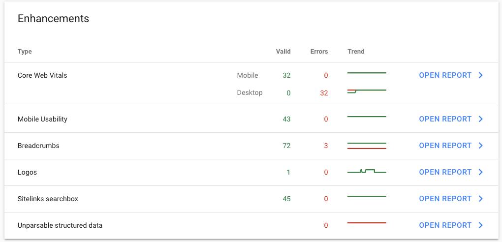 Google Search Console - Enhancement report - seo optimisation
