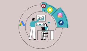 Publicité Digitale: Video, Bannière, Search – Quelle Plateforme Utiliser?